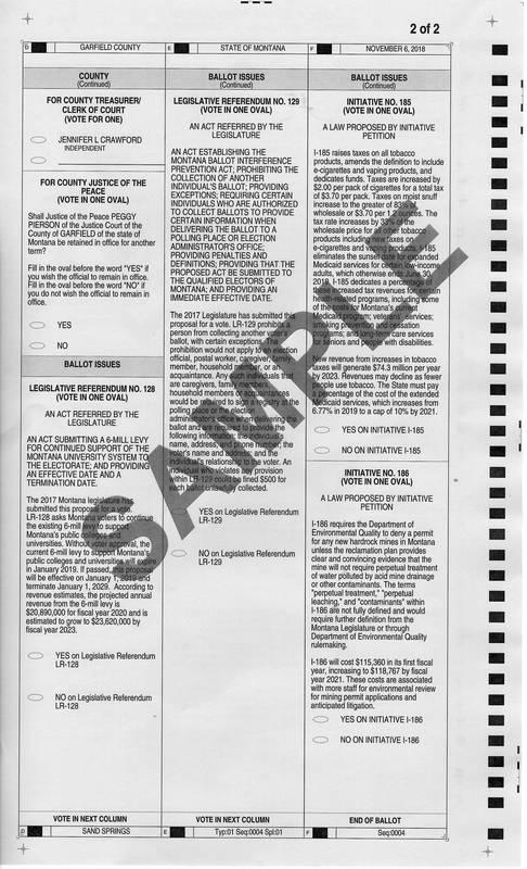 Clerk & Recorder - Garfield County, MT Government